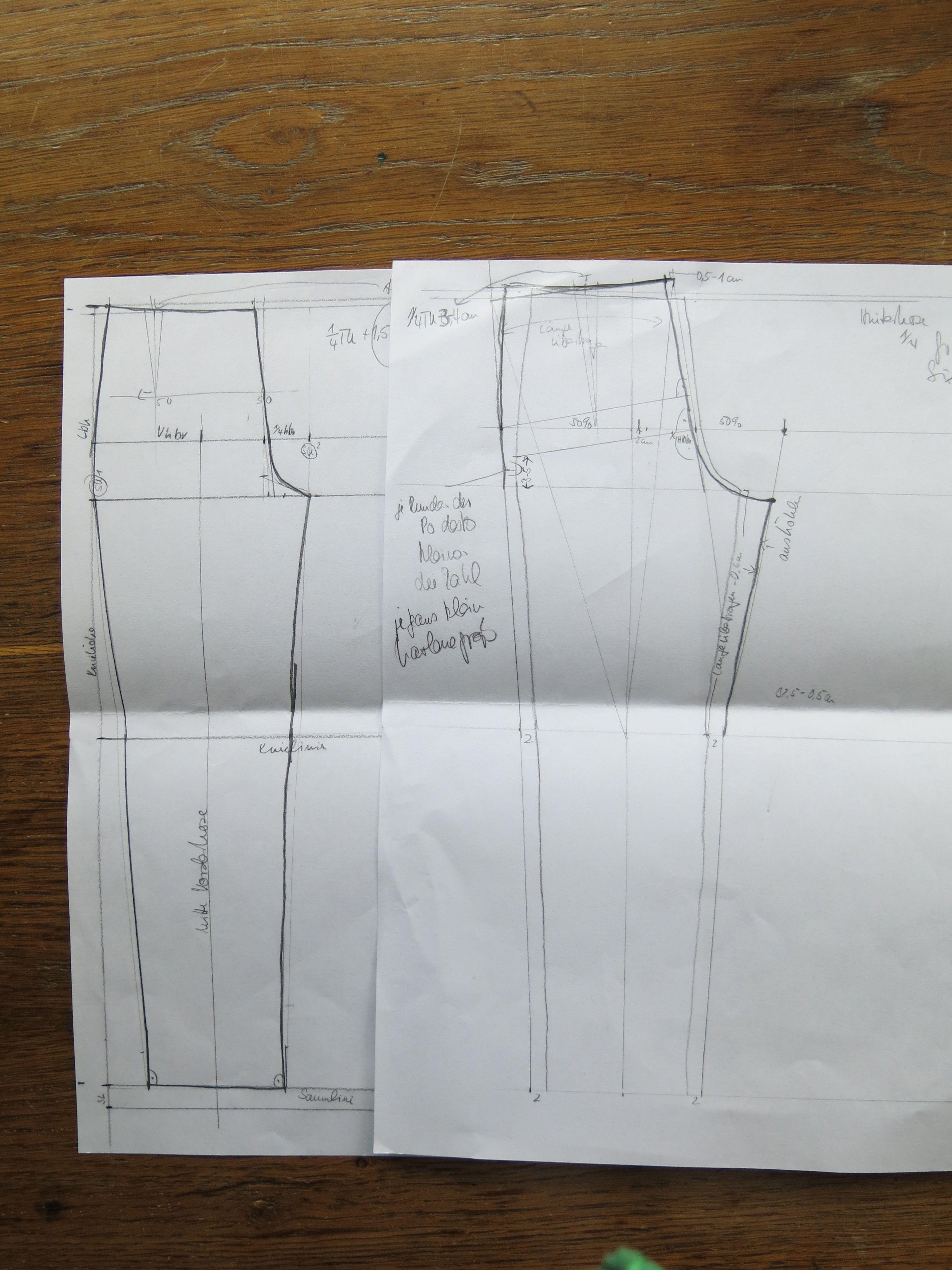 Hosen konstruieren auf Papier 1 zu 4